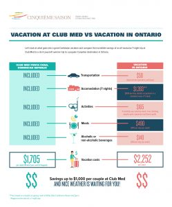 Vacation at club med vs vacation in ontario cinquime saison compare the incredible savings of an all inclusive 7 night trip to a do it yourself summer trip in canada solutioingenieria