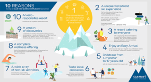 10 reasons to stay at Club Med Charlevoix